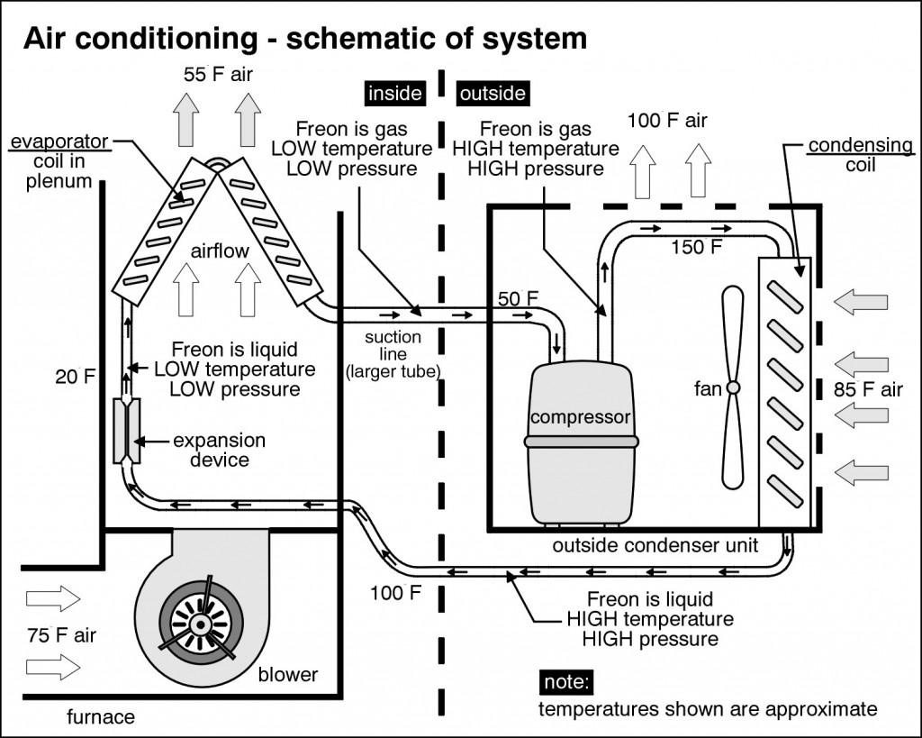 Auma Actuators Wiring Diagram on Linear Actuator Wiring Diagram